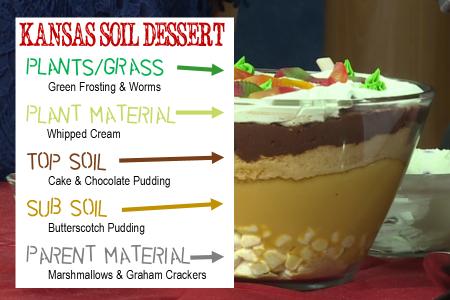 Kansas Soil Dessert